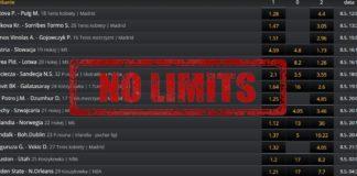 Jak unikać limitów u bukmachera?